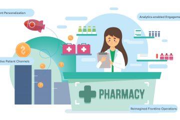retail pharmacy